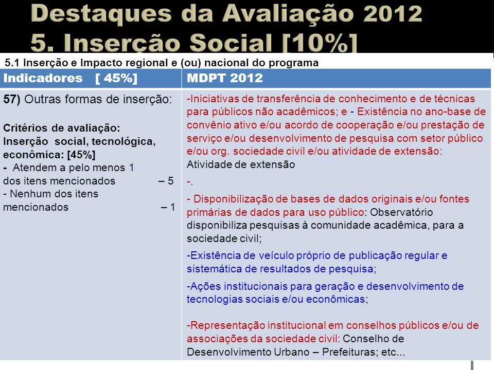 Destaques da Avaliação 2012 5. Inserção Social [10%]